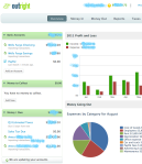 Outright Financial Dashboard